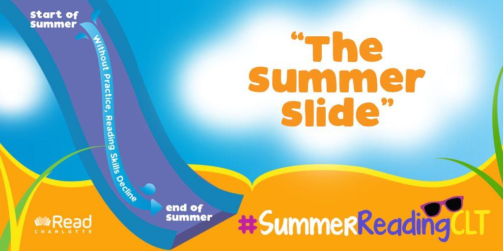 Summer slide info graphic, without practice reading skills decline. Read Charlotte Logo. #SummerReadingCLT